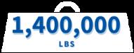 1.4MillionPounds-icon